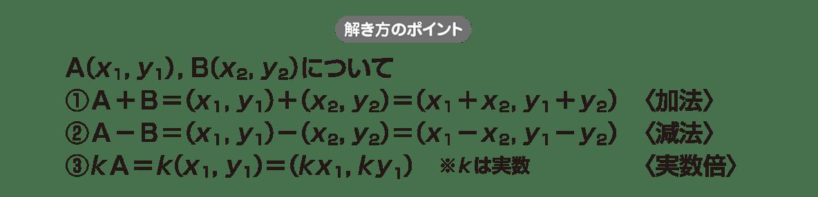 高校数学Ⅱ 図形と方程式1 ポイント