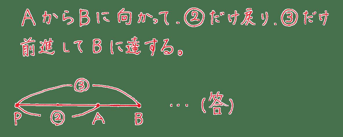 高校数学Ⅱ 図形と方程式3 例題 答え