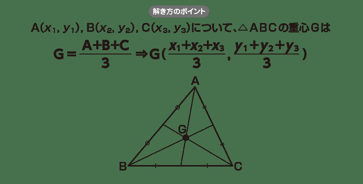 高校数学Ⅱ 図形と方程式5 ポイント