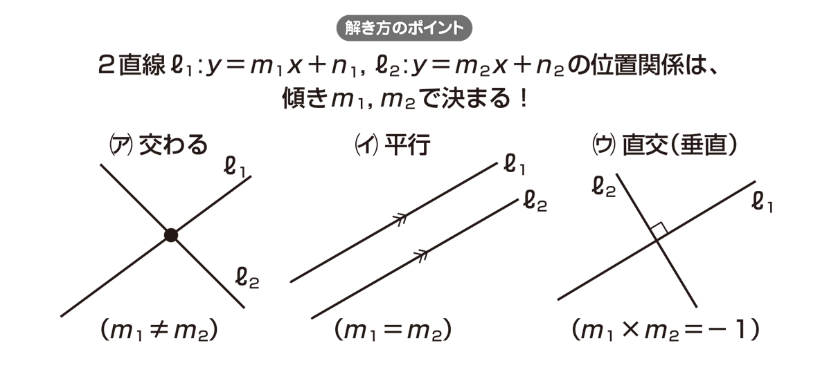 高校数学Ⅱ 図形と方程式8 ポイント