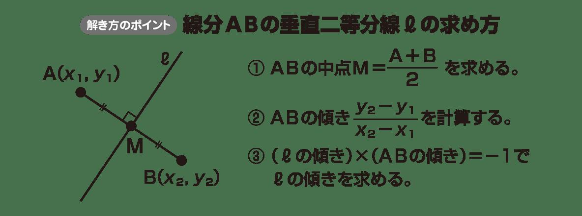 高校数学Ⅱ 図形と方程式9 ポイント