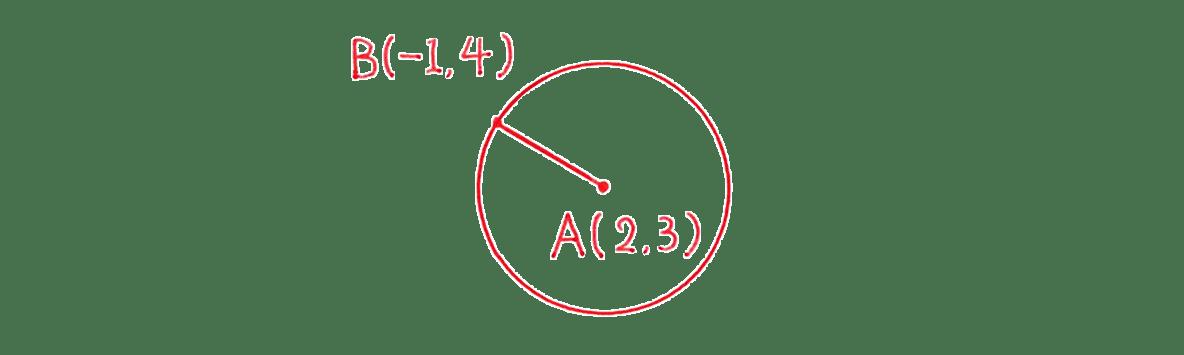 高校数学Ⅱ 図形と方程式15 例題 図のみ