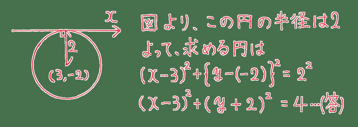高校数学Ⅱ 図形と方程式18 例題 答え