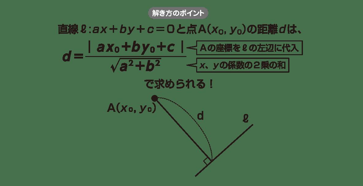 高校数学Ⅱ 図形と方程式11 ポイント