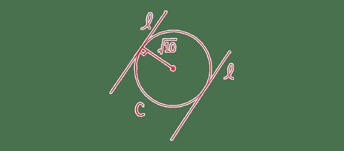 高校数学Ⅱ 図形と方程式23 練習 図のみ
