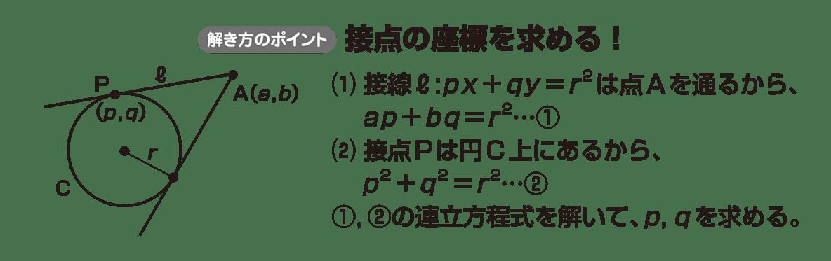 高校数学Ⅱ 図形と方程式25 ポイント