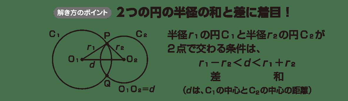 高校数学Ⅱ 図形と方程式26 ポイント