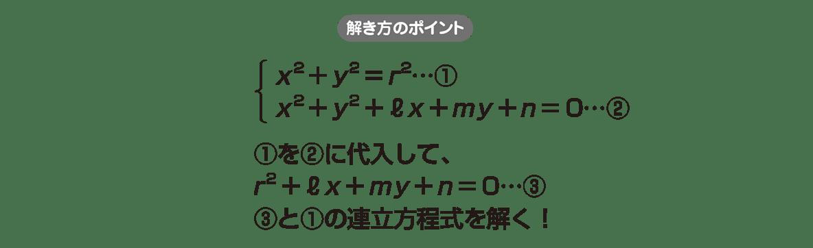 高校数学Ⅱ 図形と方程式28 ポイント