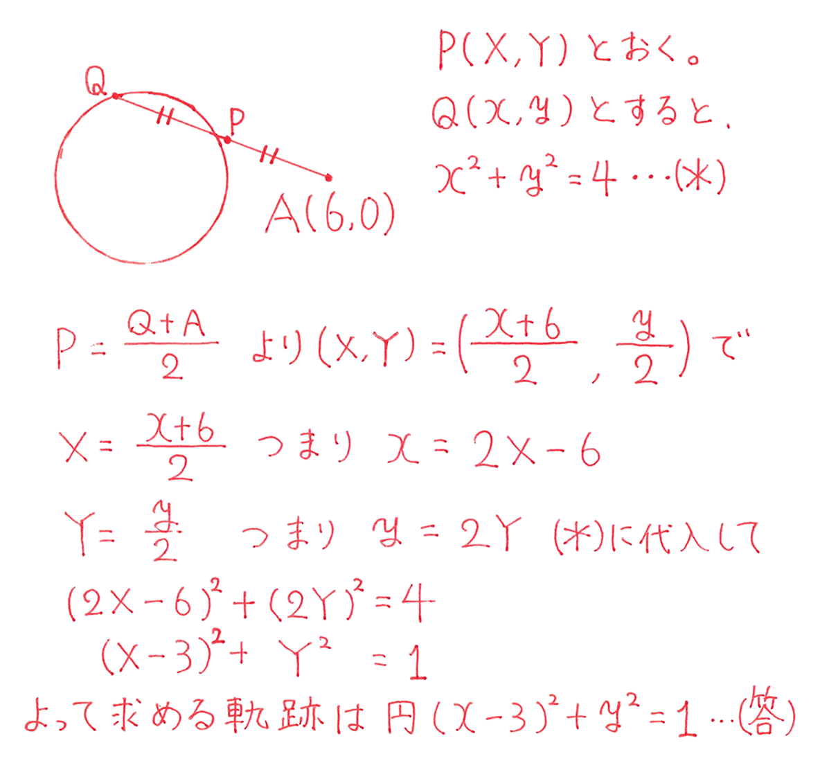 高校数学Ⅱ 図形と方程式30 例題 答え