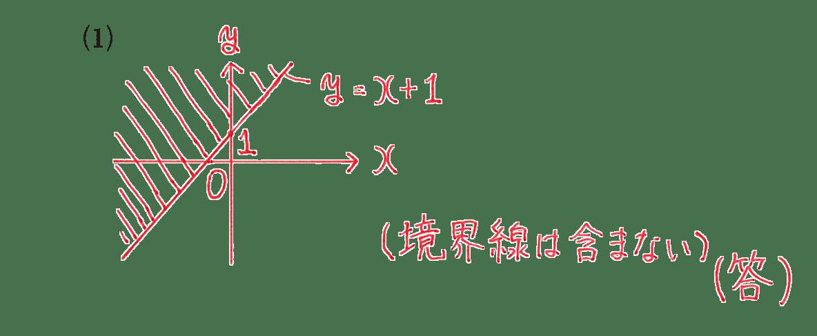 高校数学Ⅱ 図形と方程式31 例題(1)答え