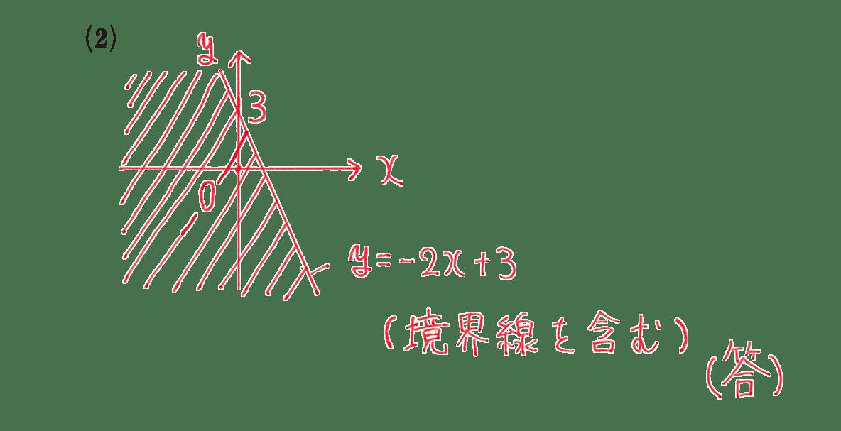 高校数学Ⅱ 図形と方程式31 例題 答え