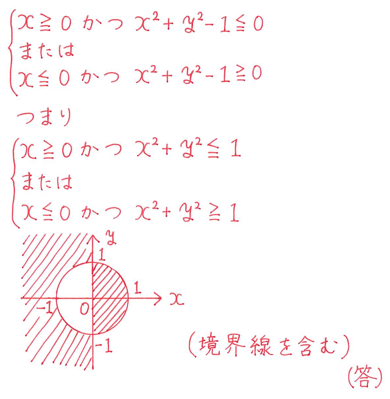高校数学Ⅱ 図形と方程式33 練習 答え