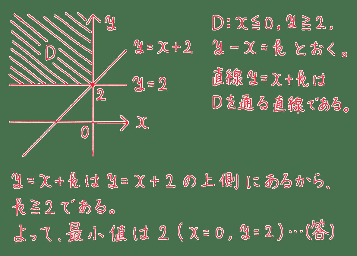 高校数学Ⅱ 図形と方程式34 例題 答え