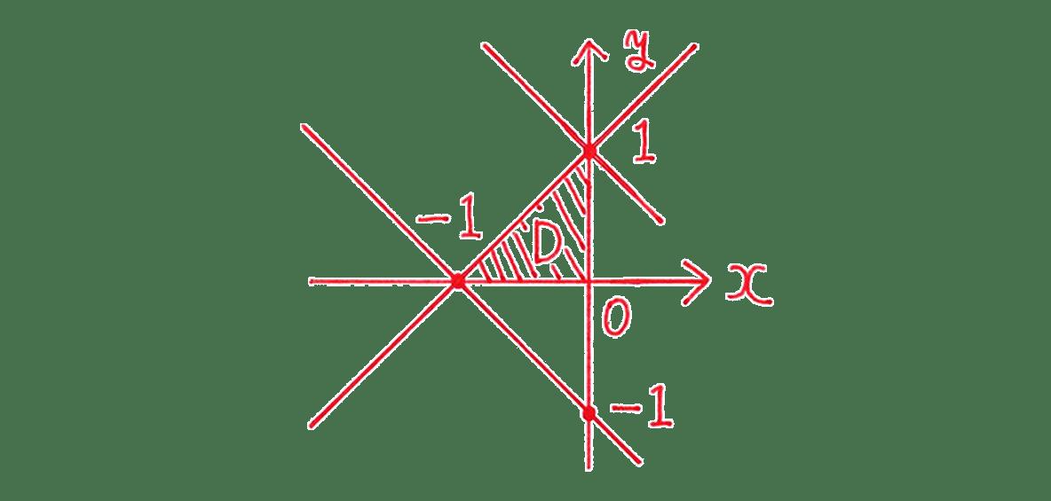 高校数学Ⅱ 図形と方程式34 練習 図