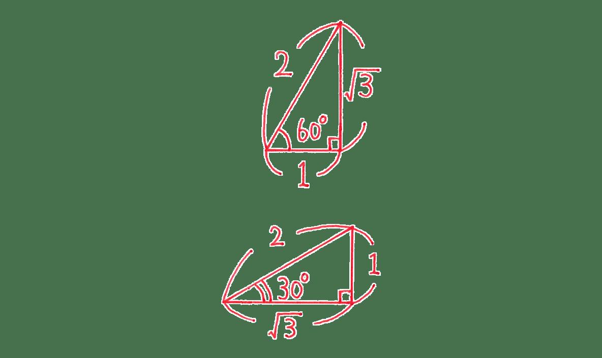 高校数学Ⅱ 三角関数1 練習 図