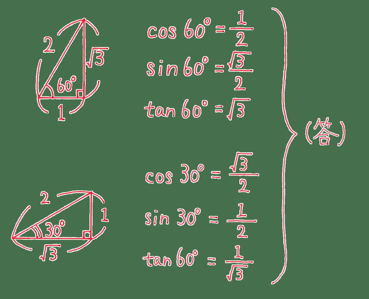 高校数学Ⅱ 三角関数1 練習 答え