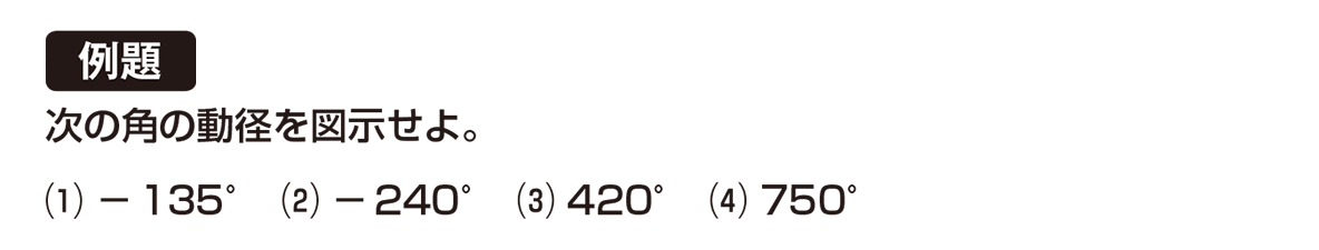 高校数学Ⅱ 三角関数2 例題