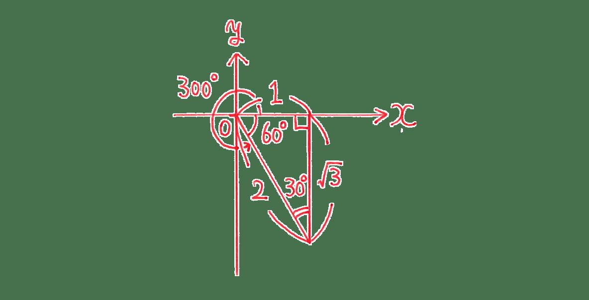 高校数学Ⅱ 三角関数3 例題 図