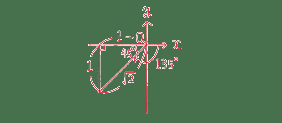 高校数学Ⅱ 三角関数3 練習 図のみ