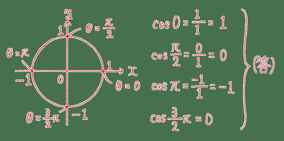 高校数学Ⅱ 三角関数5 例題 答え
