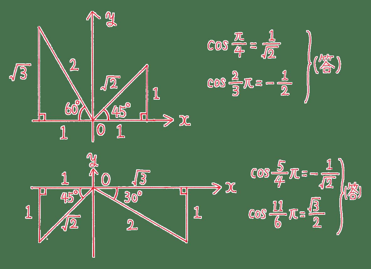 高校数学Ⅱ 三角関数5 練習 答え