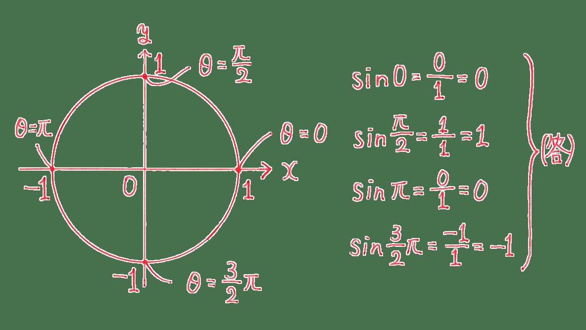 高校数学Ⅱ 三角関数6 例題 答え