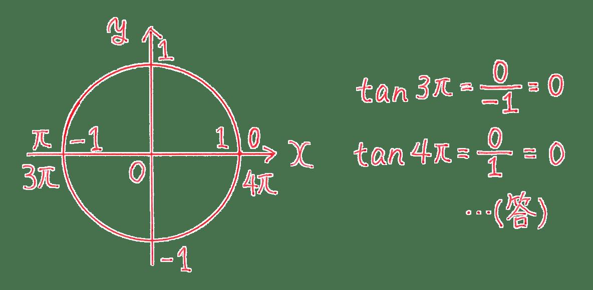 高校数学Ⅱ 三角関数7 例題 答え