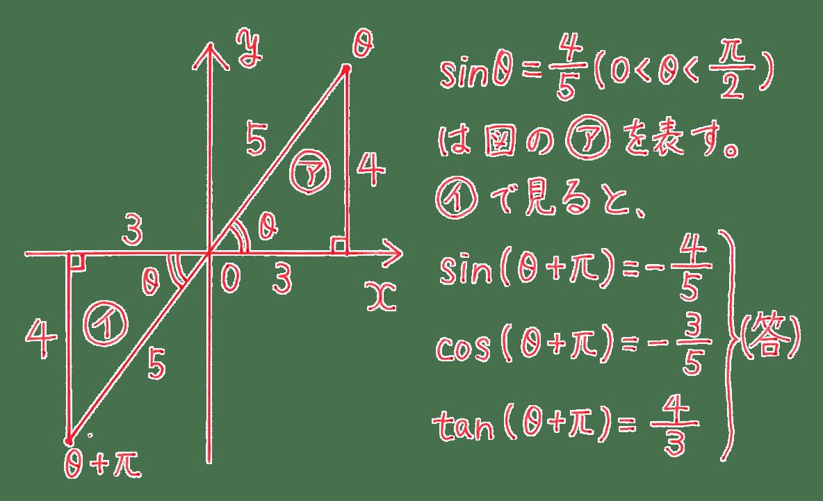 高校数学Ⅱ 三角関数10 例題 答え