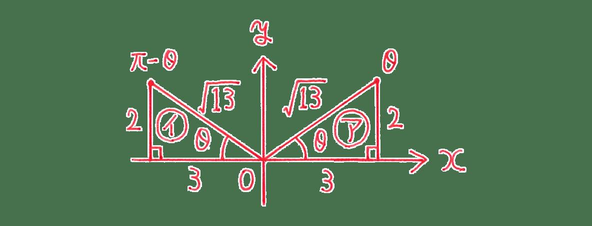 高校数学Ⅱ 三角関数10 練習 図