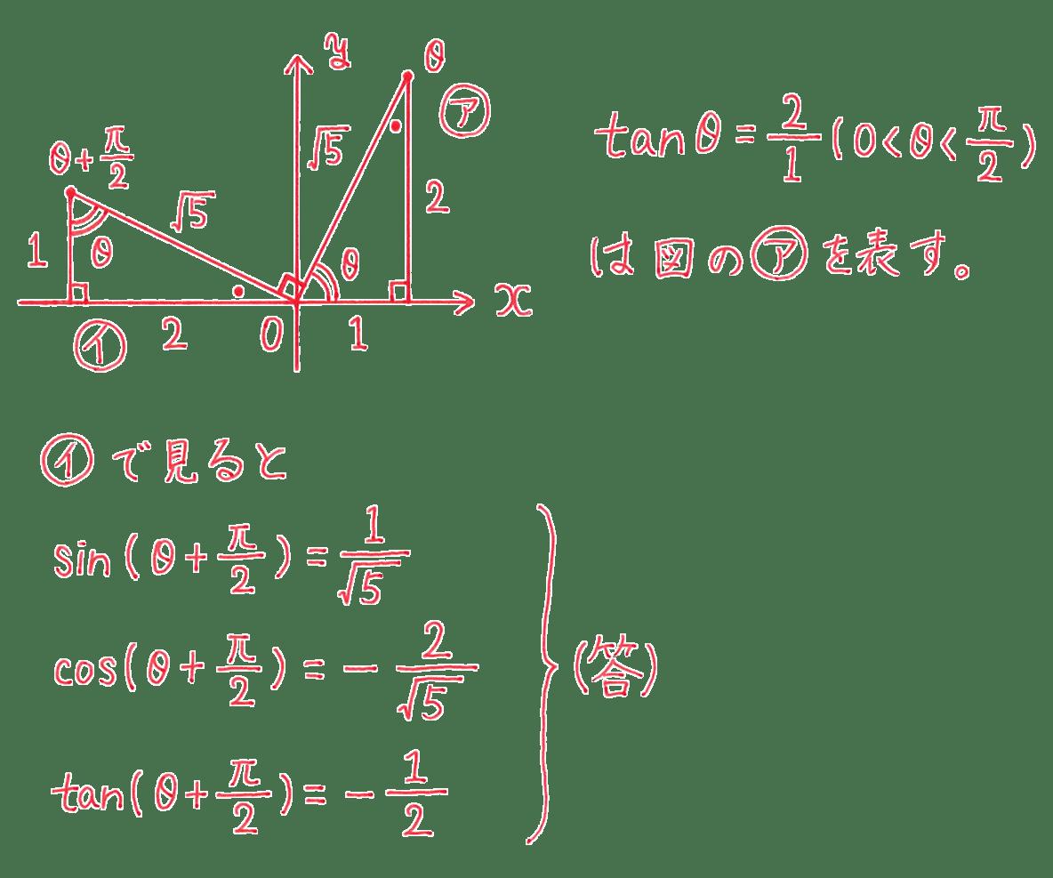 高校数学Ⅱ 三角関数11 練習 答え