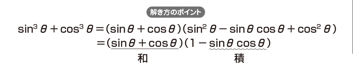 高校数学Ⅱ 三角関数13 ポイント