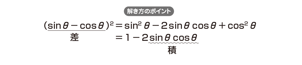 高校数学Ⅱ 三角関数14 ポイント