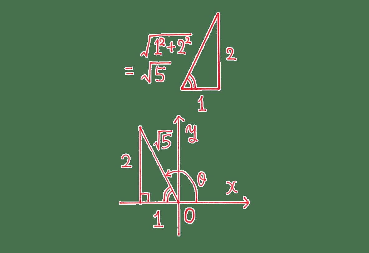 高校数学Ⅱ 三角関数9 例題 答え 図