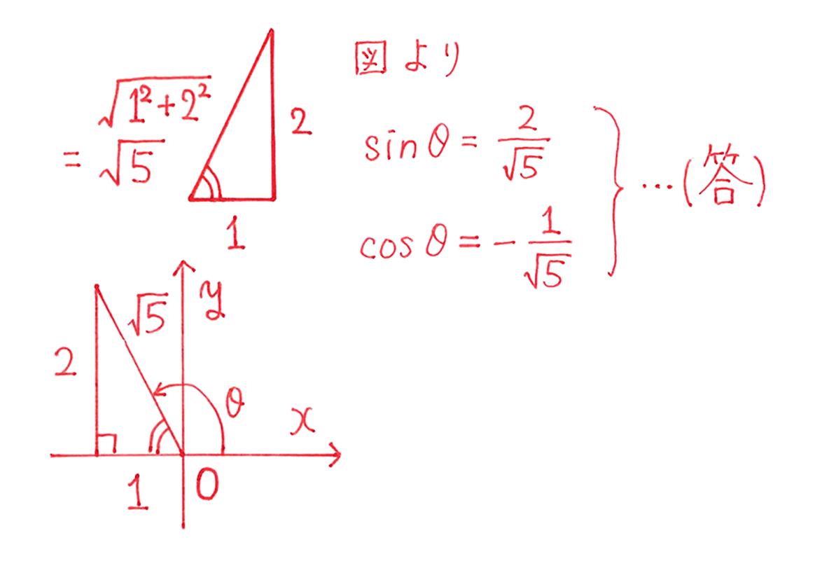 高校数学Ⅱ 三角関数9 例題 答え