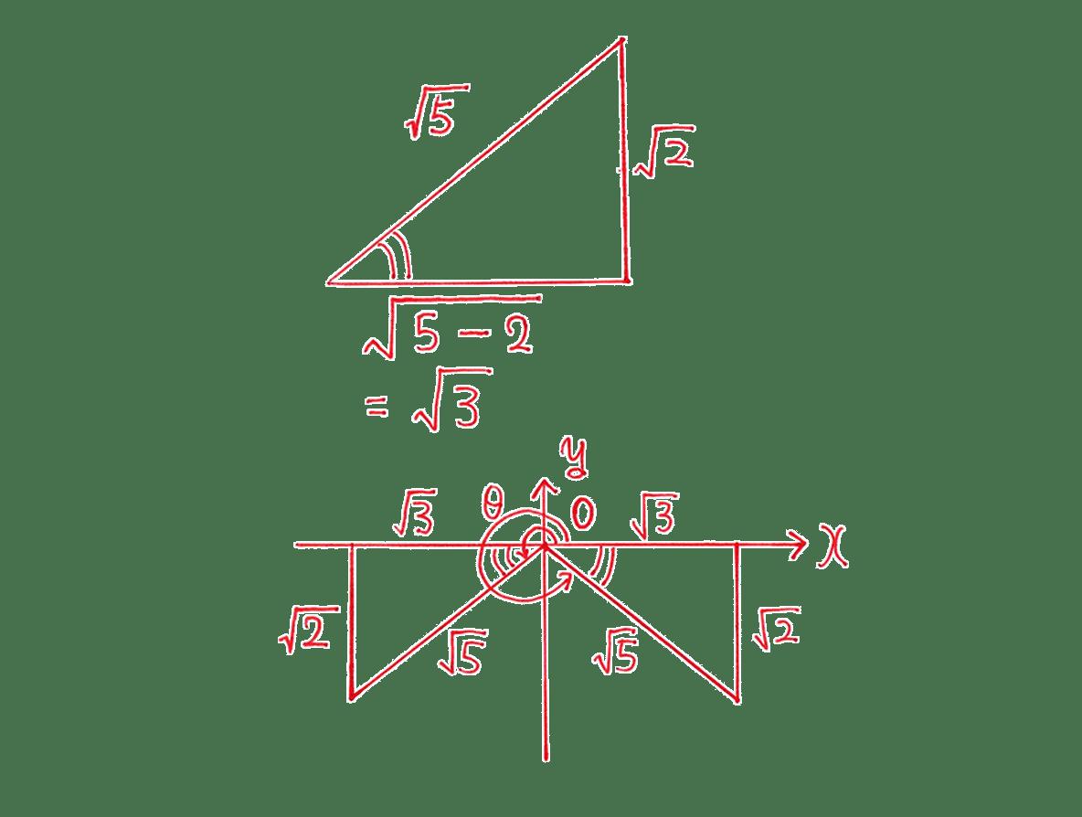 高校数学Ⅱ 三角関数9 練習 2つの図