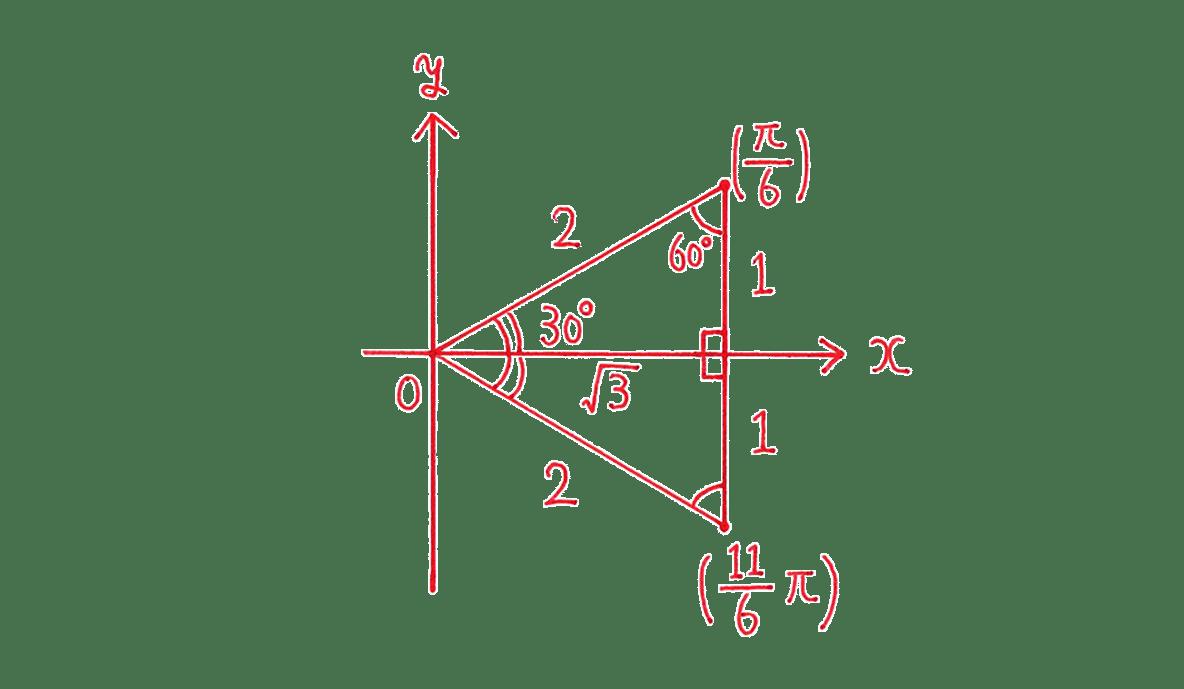高校数学Ⅱ 三角関数17 練習 図