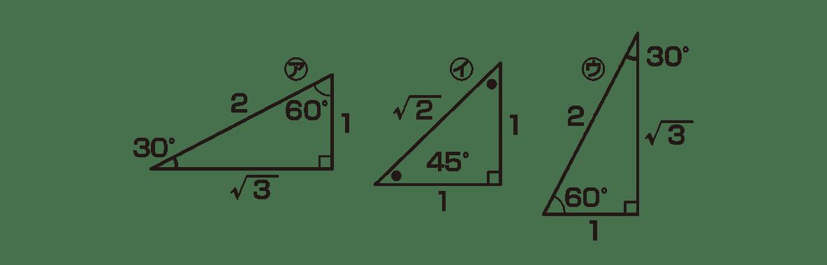 高校数学Ⅱ 三角関数18 ポイント 直角三角形の図3つ