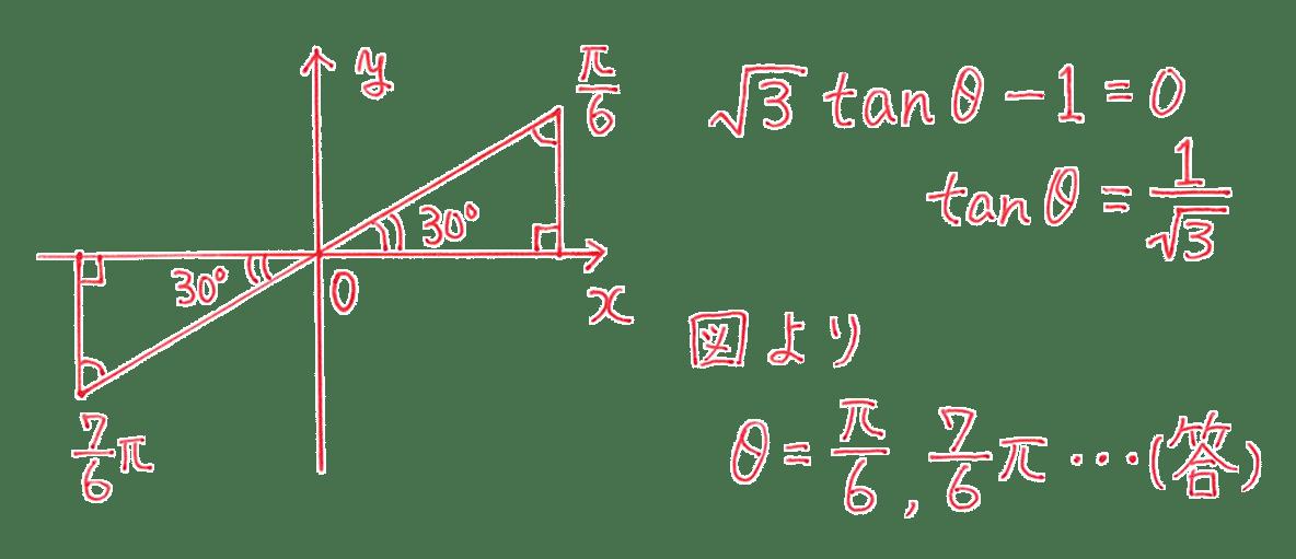高校数学Ⅱ 三角関数19 例題 答え