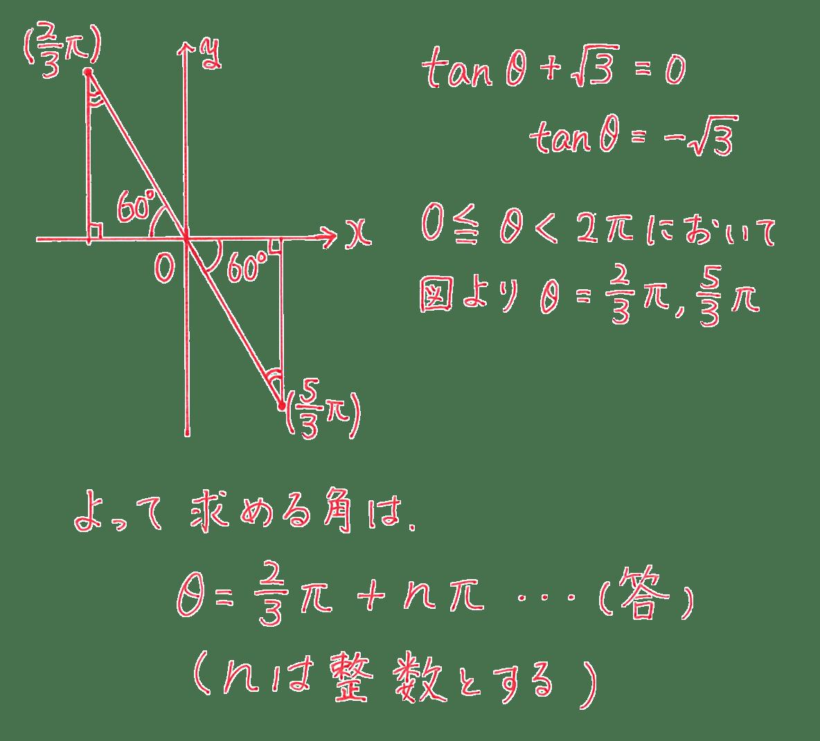高校数学Ⅱ 三角関数19 練習 答え