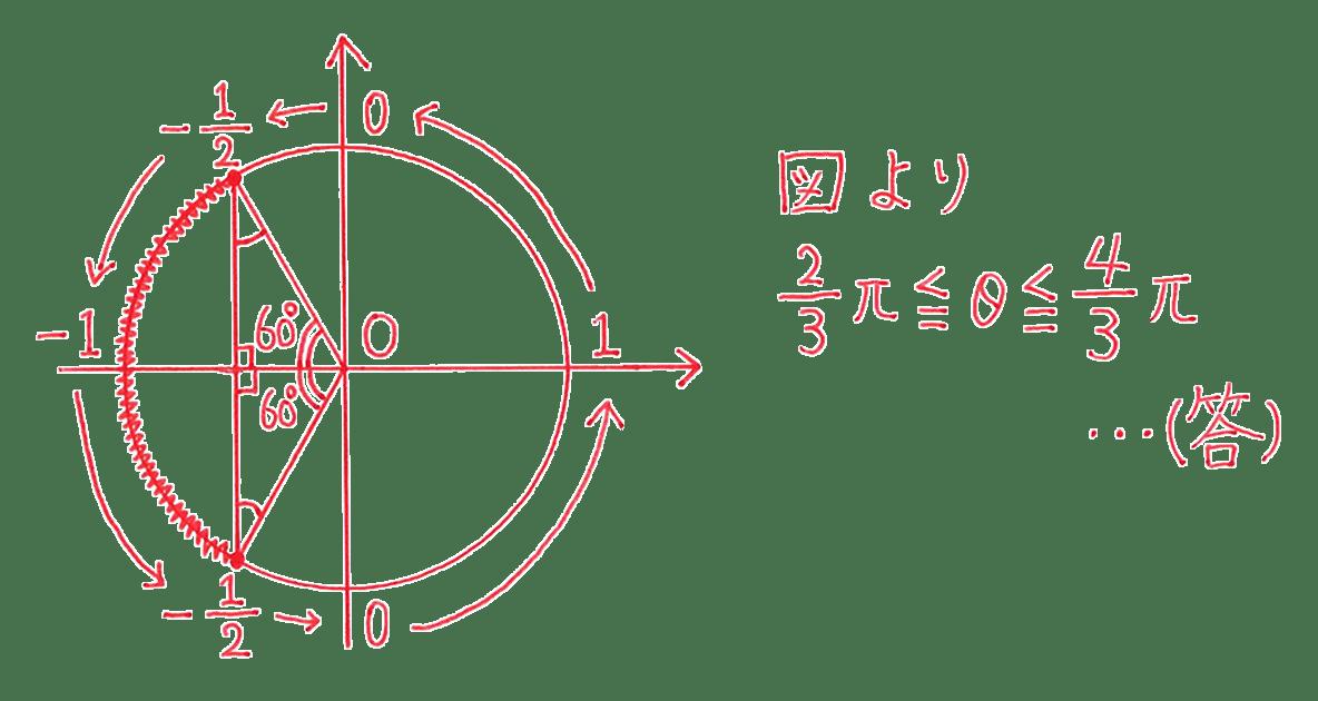 高校数学Ⅱ 三角関数21 例題 答え