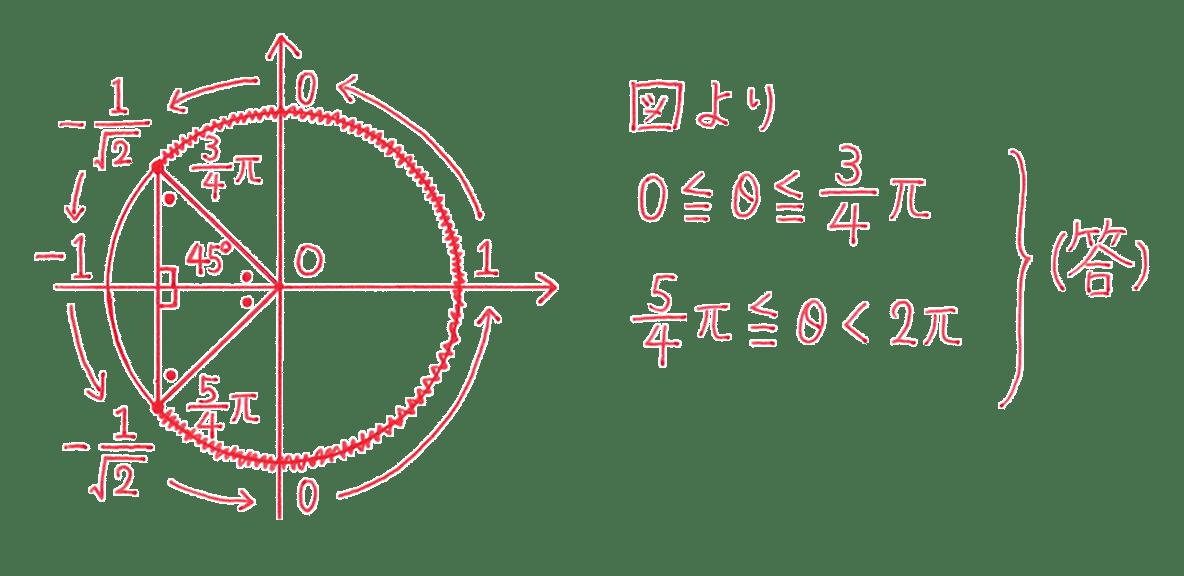 高校数学Ⅱ 三角関数21 練習 答え