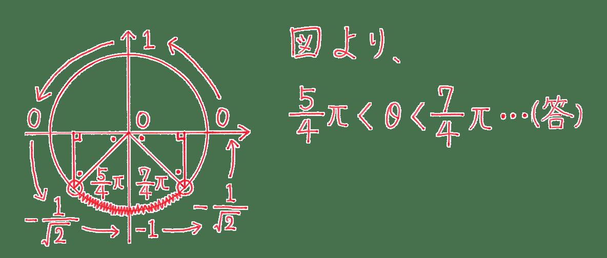 高校数学Ⅱ 三角関数22 例題 答え