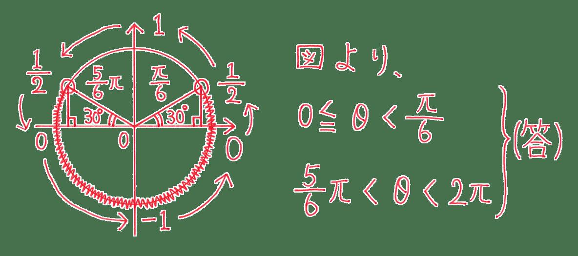 高校数学Ⅱ 三角関数22 練習 答え