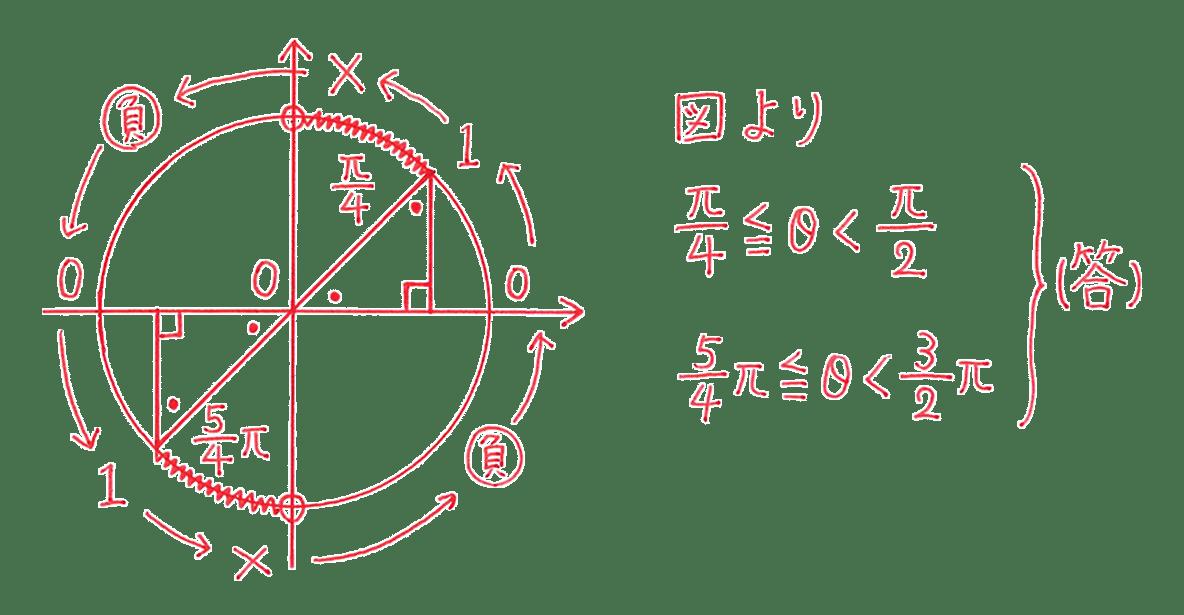 高校数学Ⅱ 三角関数23 例題 答え