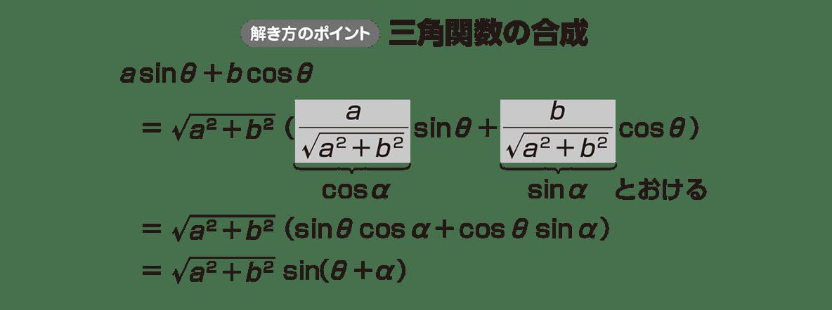 高校数学Ⅱ 三角関数33 ポイント