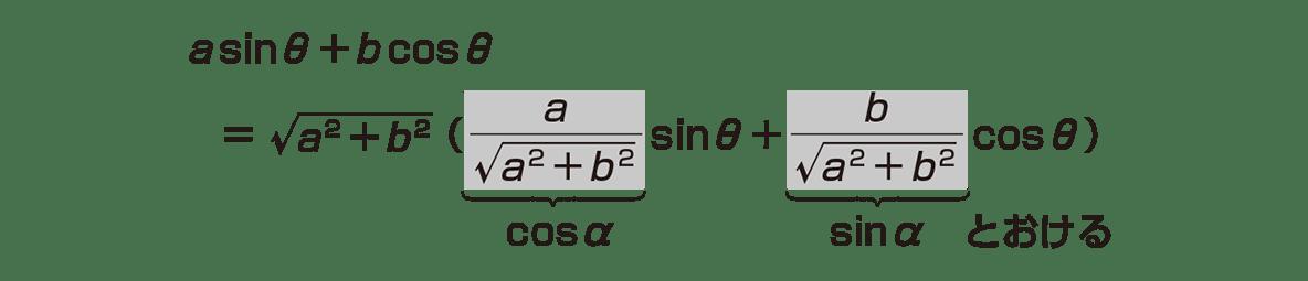 高校数学Ⅱ 三角関数33 ポイント 2行目までの式