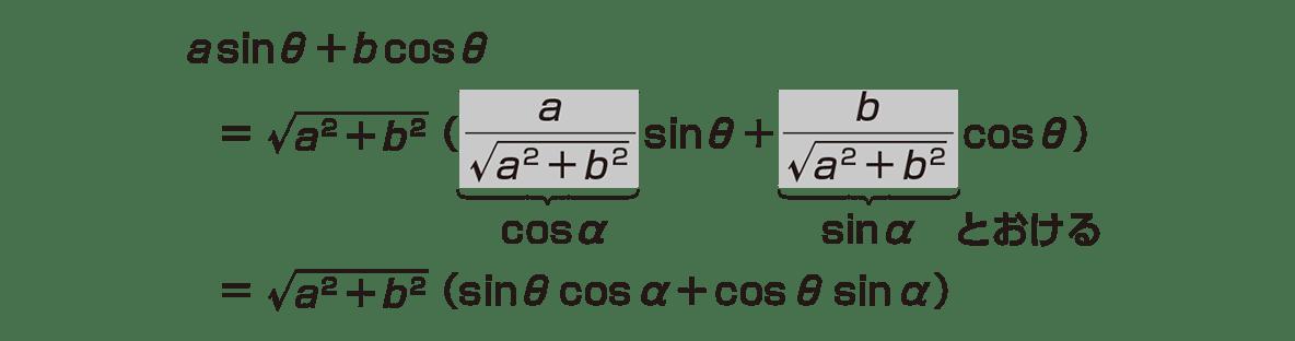 高校数学Ⅱ 三角関数33 ポイント 3行目までの式