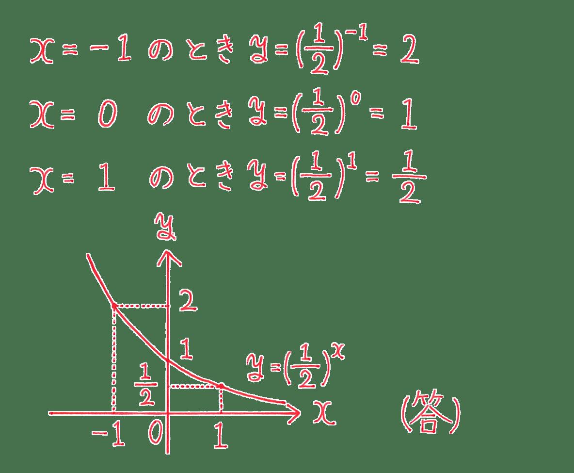 高校数学Ⅱ 指数関数・対数関数5 練習 答え