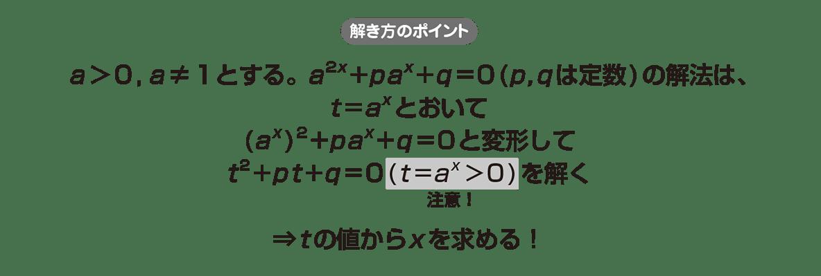 高校数学Ⅱ 指数関数・対数関数7 ポイント