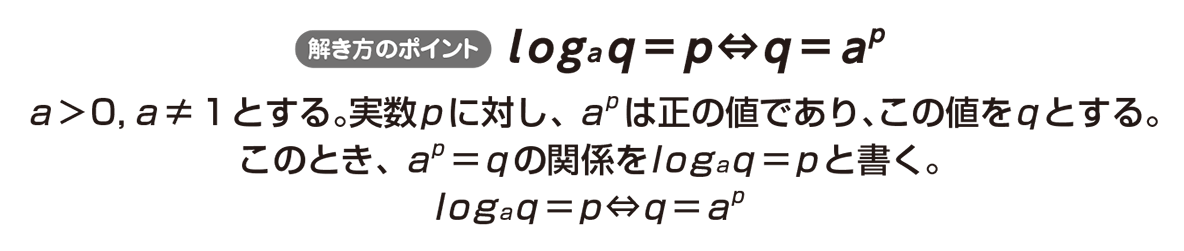 高校数学Ⅱ 指数関数・対数関数10 ポイント